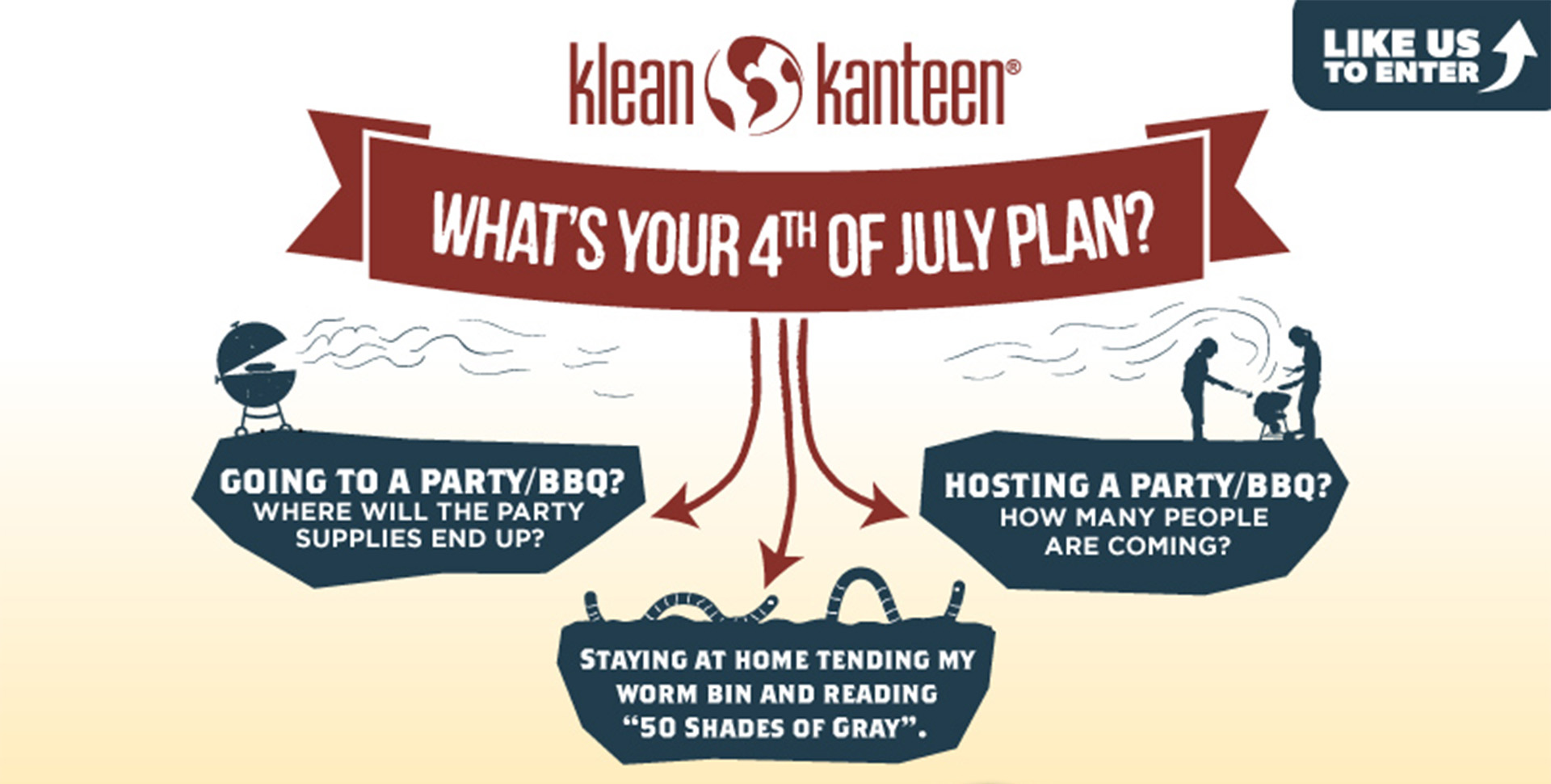 "Klean Kanteen 4th of July ""Freedom from Single-use"" Giveaway - What's your party plan?"